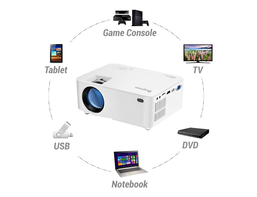 Projector-LED-1500-lumens-devices